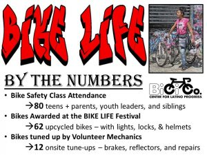 BIKELIFE_by_the_numbers_April_2016