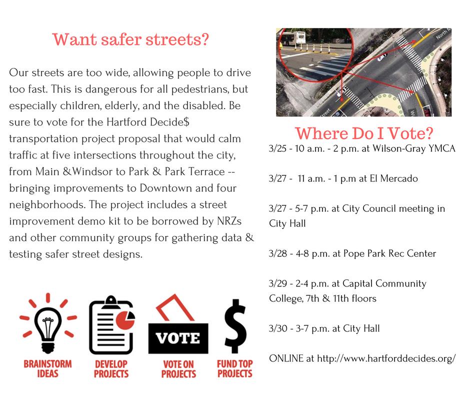 hartford_decides_voting